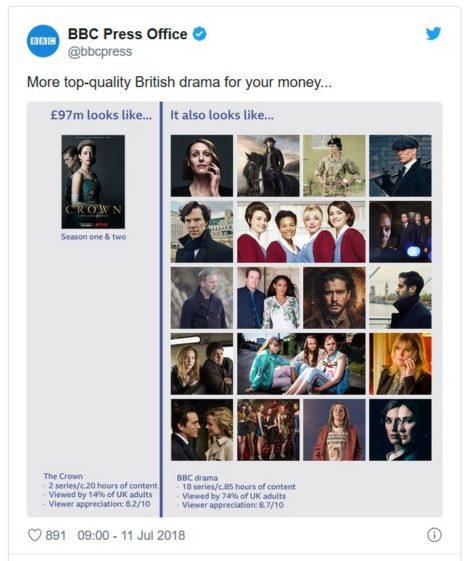 tweet de la BBC