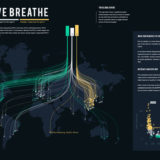 The 5 levels of data visualization: examples and advice [guide 2021]