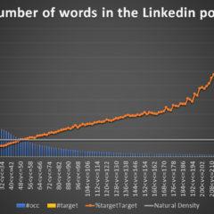 224 parole, il numero magico per aumentare l'impatto dei vostri post su LinkedIn