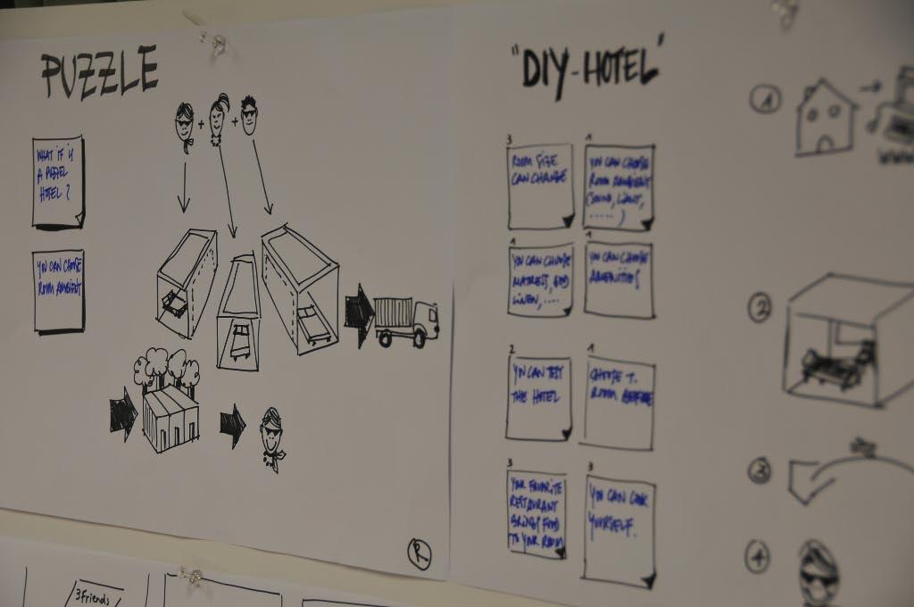 Comment mieux innover en utilisant les techniques des designers