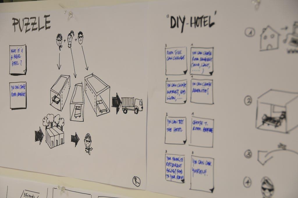 How design can enhance business innovation