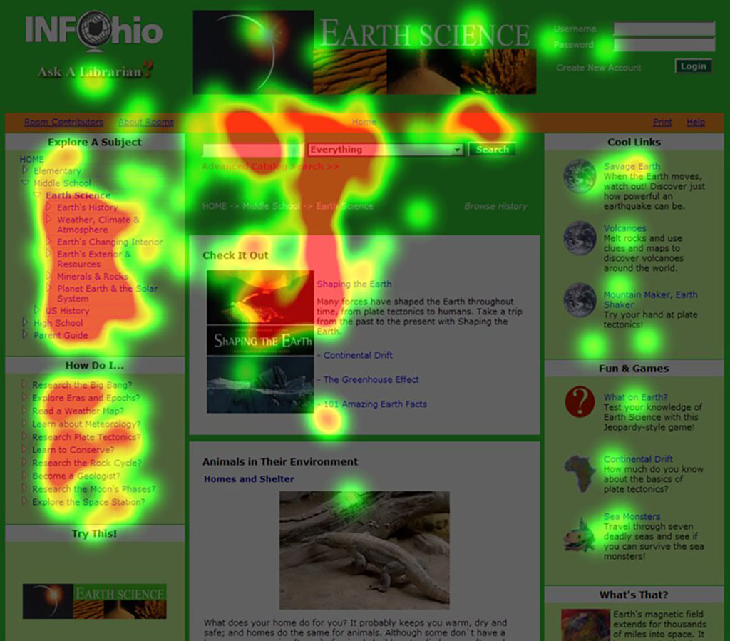 heatmaps with eye-tracking device
