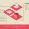 Hoe een marktonderzoek uitvoeren? Fase 4: PEST-analyse en mededinging