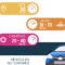 Révolution média : les voitures autonomes seront les cinémas du futur