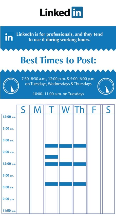 Linkedin best posting times