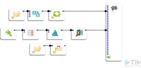 Hoe gegevens automatisch extraheren uit Excel-bestanden?