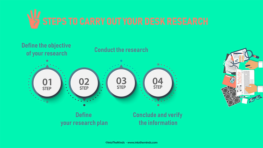 Carry out desk research in 4 steps, market research