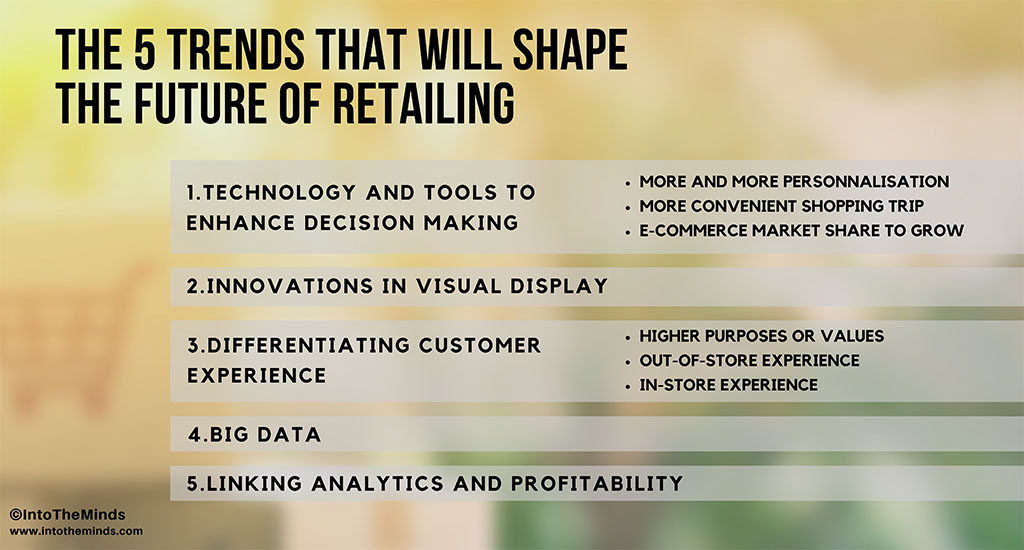Market research: the 5 trends that will shape the future of retailing