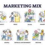 Marketing Mix: definizioni, esempi d'analisi [Guida Completa 2021].
