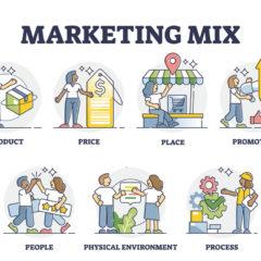 Marketingmix: definities, analysevoorbeelden [Complete gids 2021]