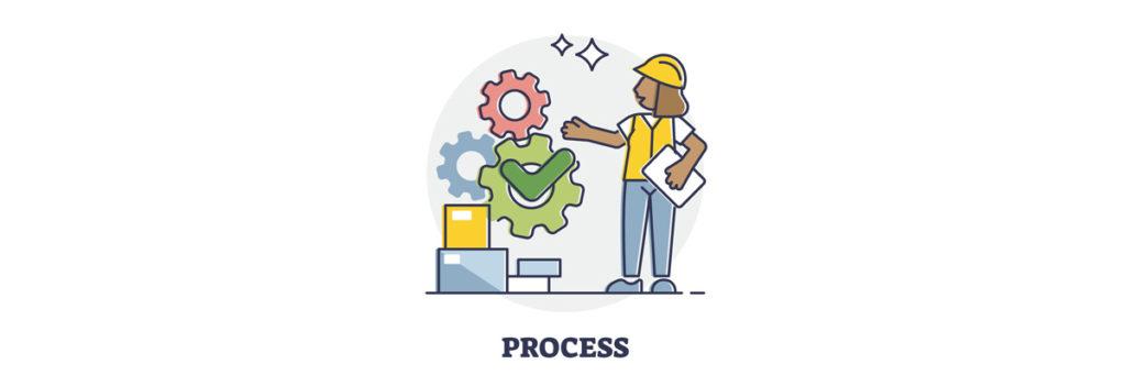 marketing mix 7P process