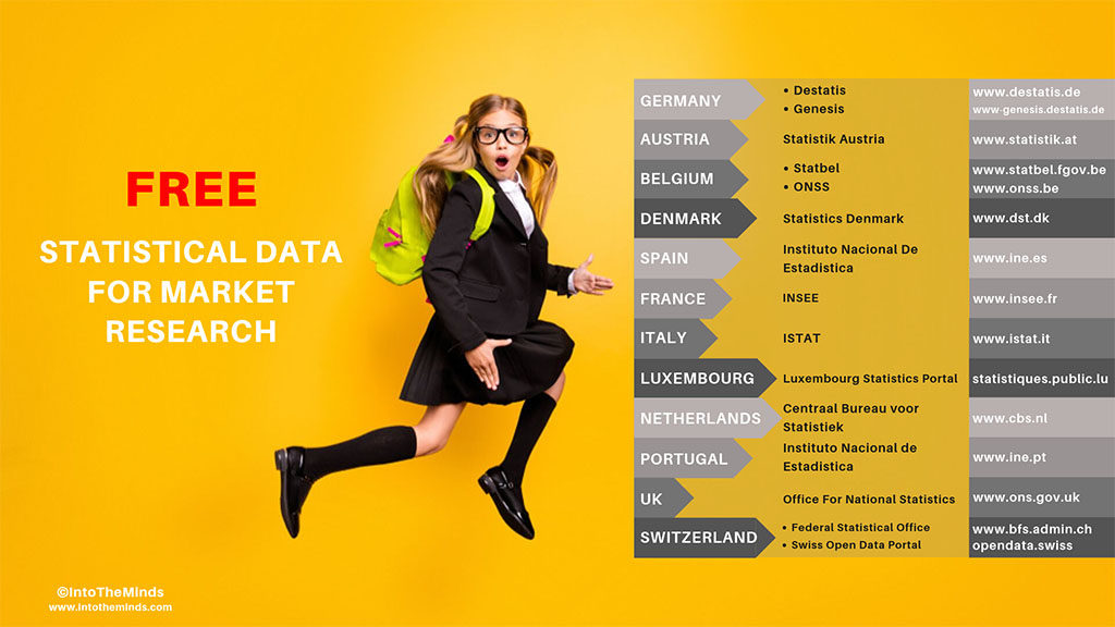 Free statistical data for market research